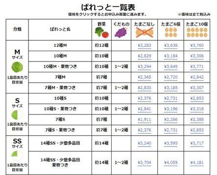 ぱれっとコース・価格一覧表
